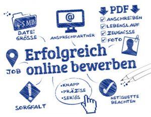 Die Online Bewerbung Als Alternative Zur Klassischen Bewerbung